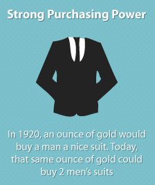 goldstrongpower